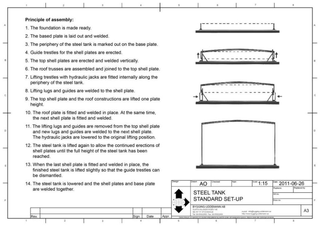 Steel tank standard set-up