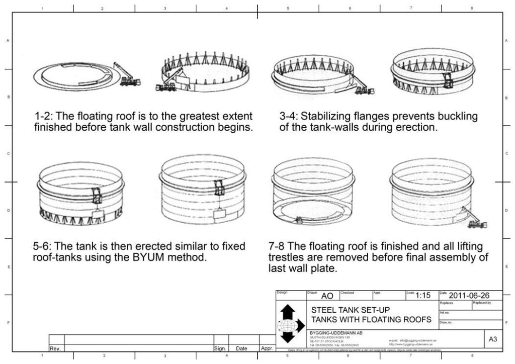 Steel tank standard set-up tanks with floating roofs