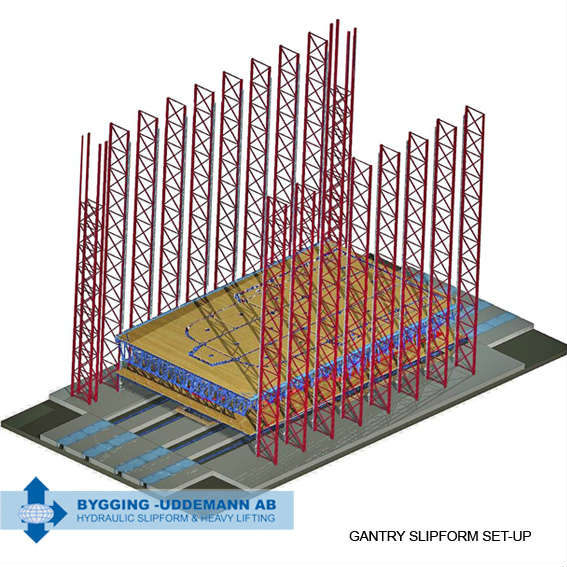 slipform gantry