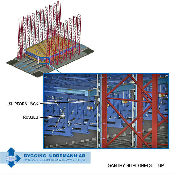 slipform gantry2