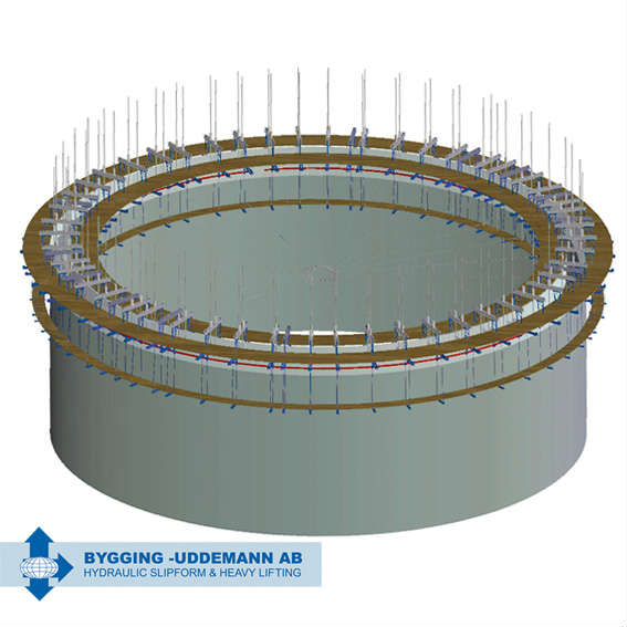 Hydraulic Slipform construction