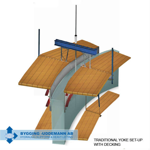 Traditional yoke steup with decking for slipform construction